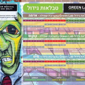 טבלת גידול - GreenLab